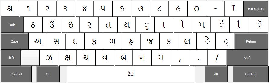 Gopika font keyboard layout templates