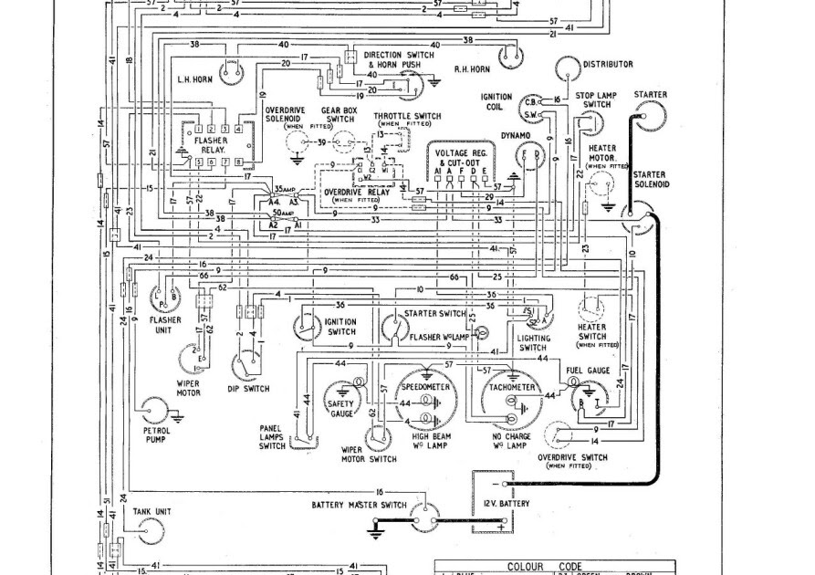 Austin healey bj8 wiring diagram