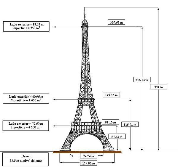 Dimensiones Torre Eiffel español.JPG