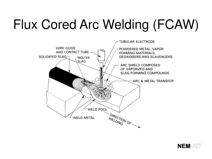 Choosing a Shielding Gas for Flux-Cored Welding