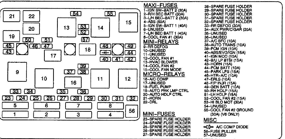 1993 Pontiac Grand Am Fuse Box Diagram