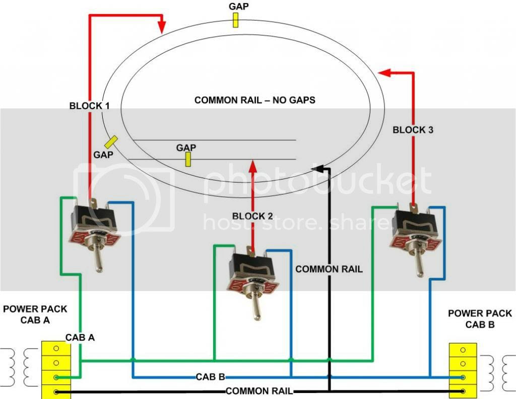 DIAGRAM] Atlas 215 Selector Wiring Diagram FULL Version HD Quality Wiring  Diagram - STRUCTURED-WIRING-DESIGN.BRAVOVIE.FR