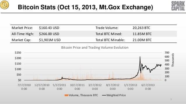earn bitcoin at home