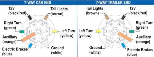 Diagram 2008 Tundra Wiring Diagram Lights Full Version Hd Quality Diagram Lights Camfrogdownload Granville Natation Fr