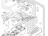1987 Club Car Wiring Diagram 36 Volt