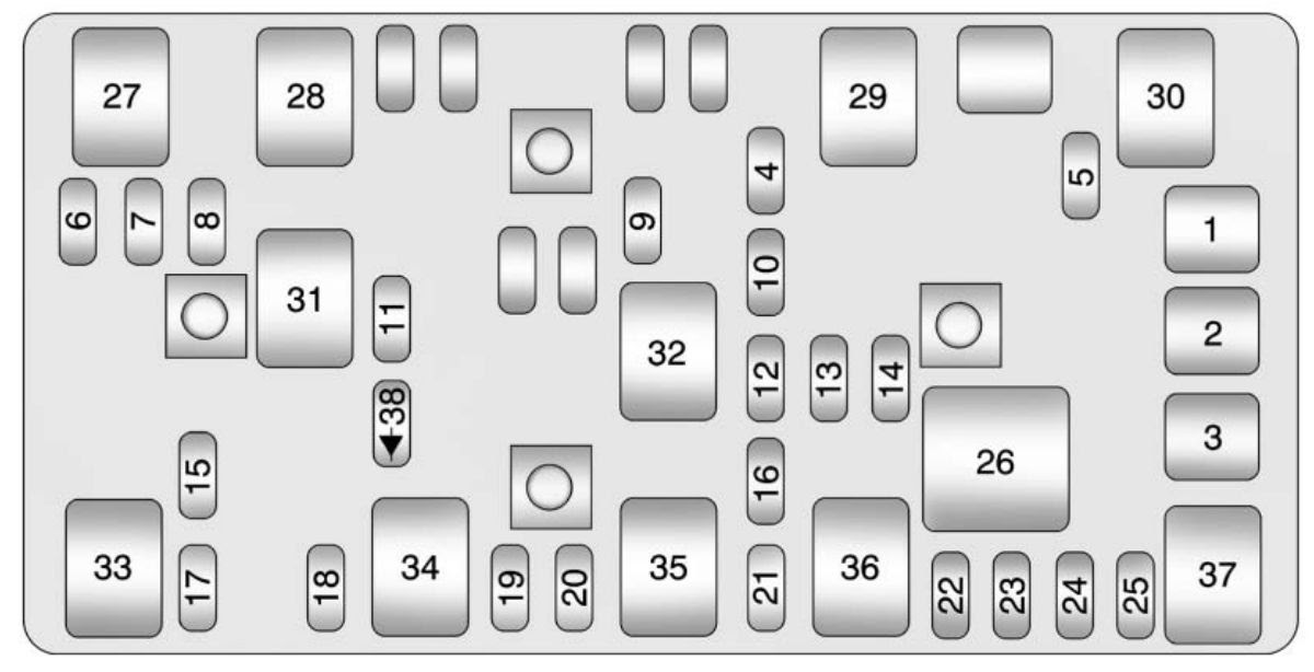 33 2009 Chevy Malibu Fuse Box Diagram - Wiring Diagram ...