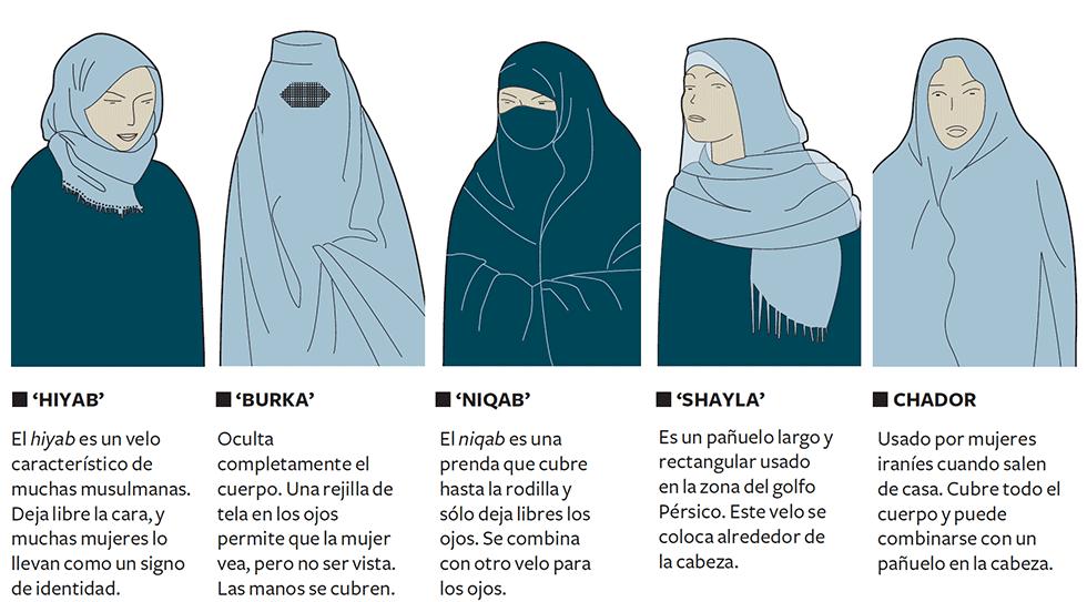 prendas tradicionales de la mujer musulmana