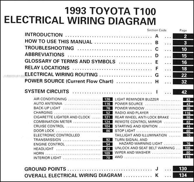 Diagramme 1987 Toyota Pickup Electrical Wiring Diagram Full Version Hd Quality Wiring Diagram Structureinfo34 Puntimpresa It