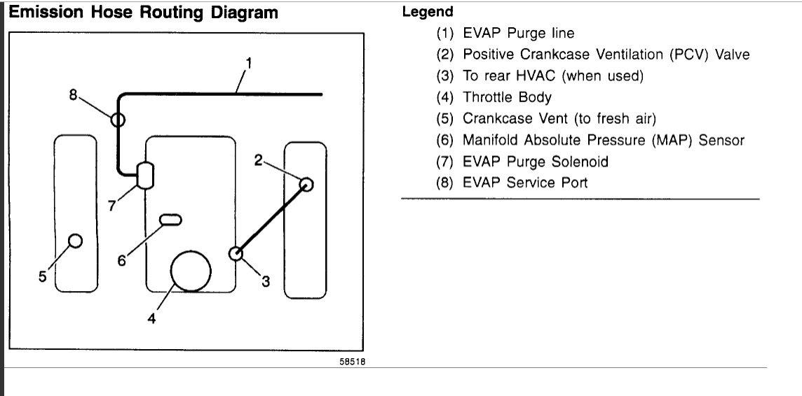 Vacuum Hose Diagram: Engine Mechanical Problem 1997 Chevy ...