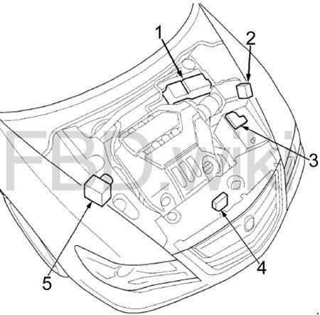 Acura Rl 2005 2012 Fuse Box Diagram