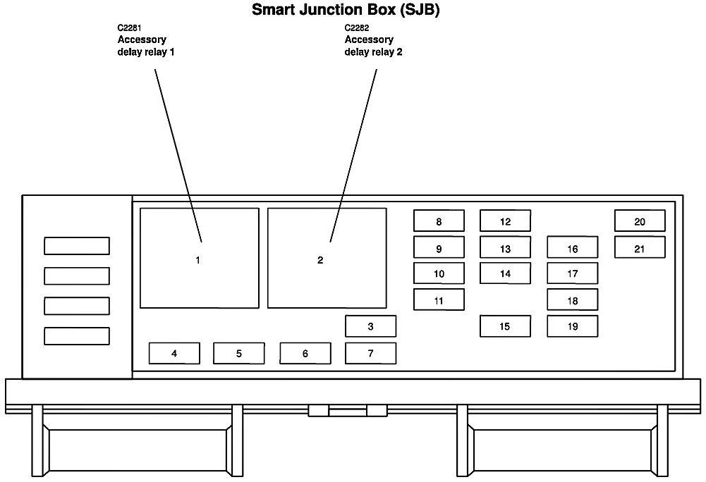 2013 Ford Freestar Fuse Diagram Wiring Diagrams Rung Sense Rung Sense Massimocariello It