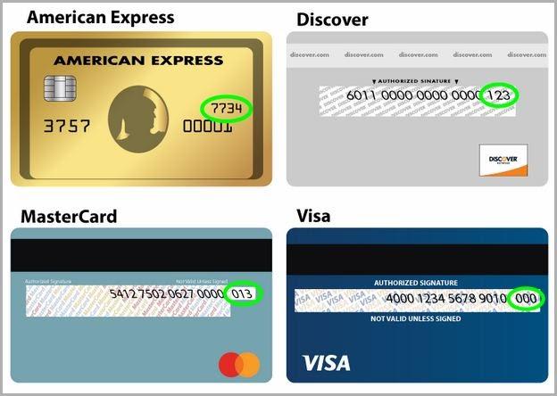 Fake Visa Credit Card Number With Security Code : Free