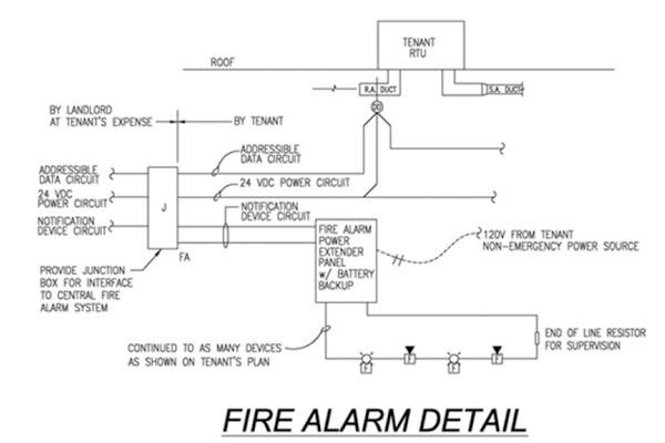 Fire Alarm System Wiring Diagram - Wiring Diagram & Schemas