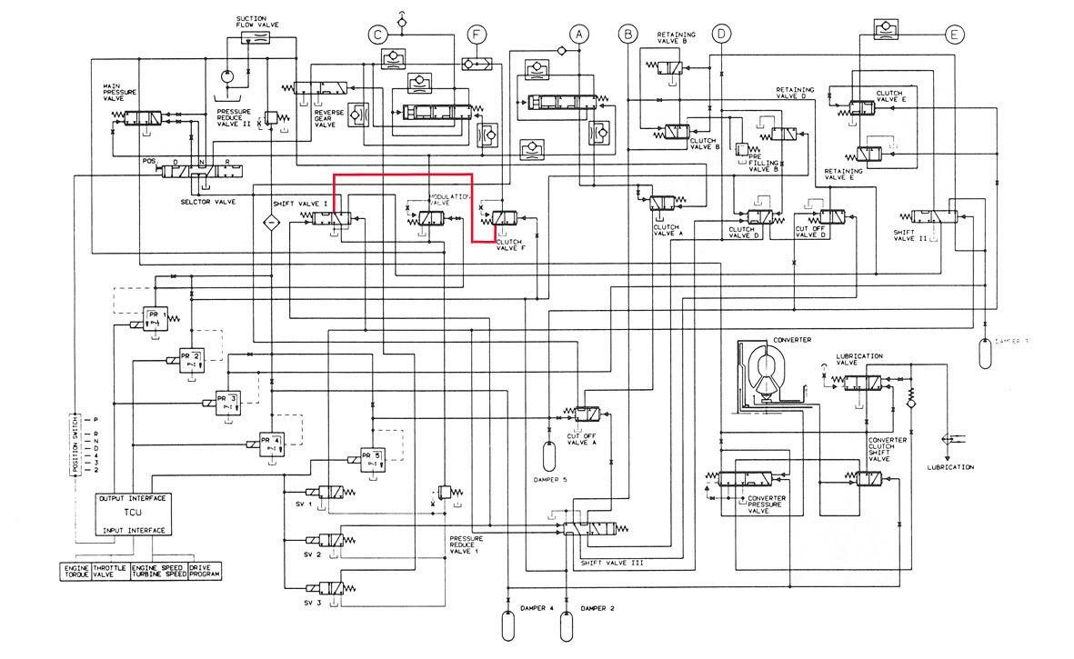 Range Rover Wiring Diagram