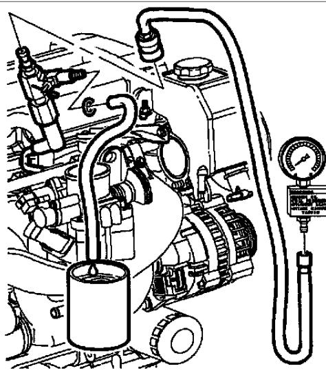 Image Result For Car Tire Normal Pressure