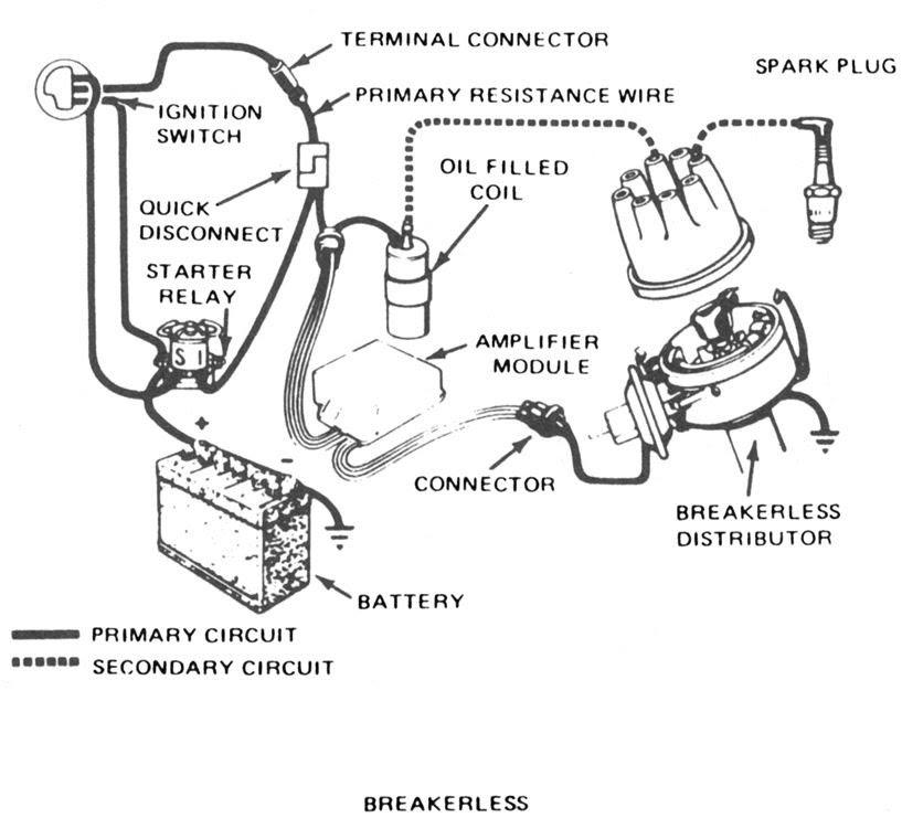 Diagram 1970 Ford Coil Diagram Full Version Hd Quality Coil Diagram Bookq5 Lanegazione It