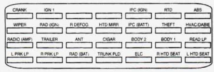 Fuse Box 1998 Cadillac Deville - Best Wiring Diagram skip-charge -  skip-charge.santantoniosassuolo.it | 1998 Cadillac Deville Fuse Diagram |  | skip-charge.santantoniosassuolo.it
