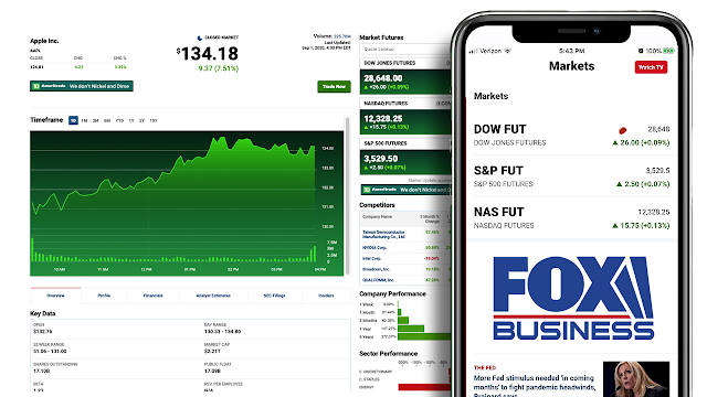 FOX Business enhances portfolio tracker, real-time market data