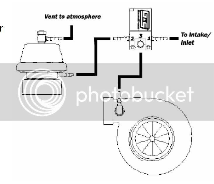Mazdaspeed 3 Vacuum Line Diagram