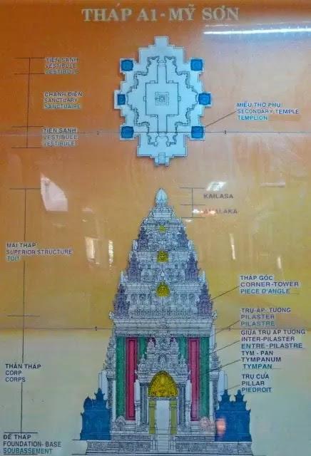 myson sanctuary vietnam Sambhubhadresvara Temple Map