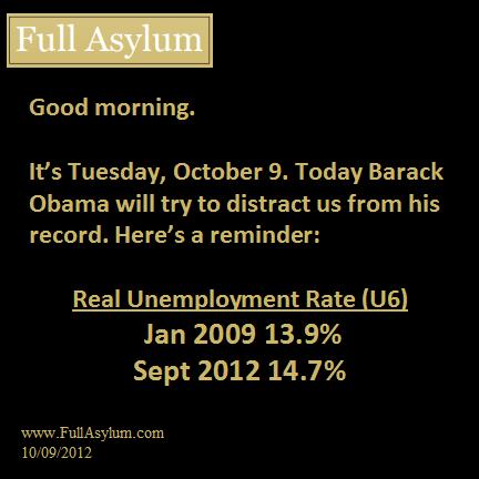 Obama's Record: Unemployment
