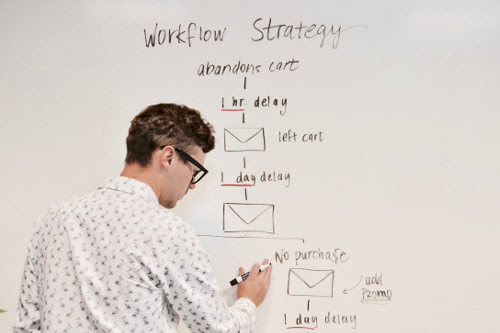 Business owner devising digital marketing strategy