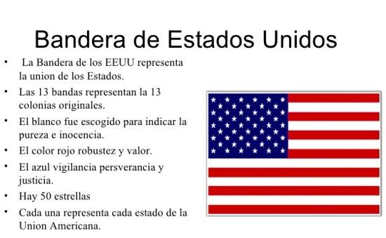 Significado De La Bandera De Estados Unidos Bandera De Estados Unidos
