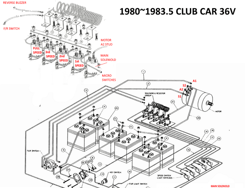 diagram pre 1980s club car golf cart battery wiring diagram