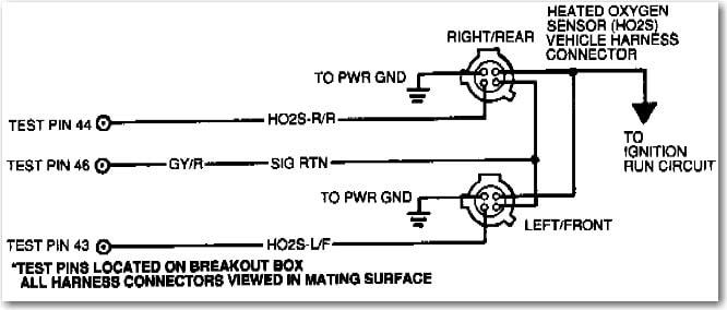 Wiring Diagram For Oxygen Sensor Taurus Car Club Of America Ford Taurus Forum