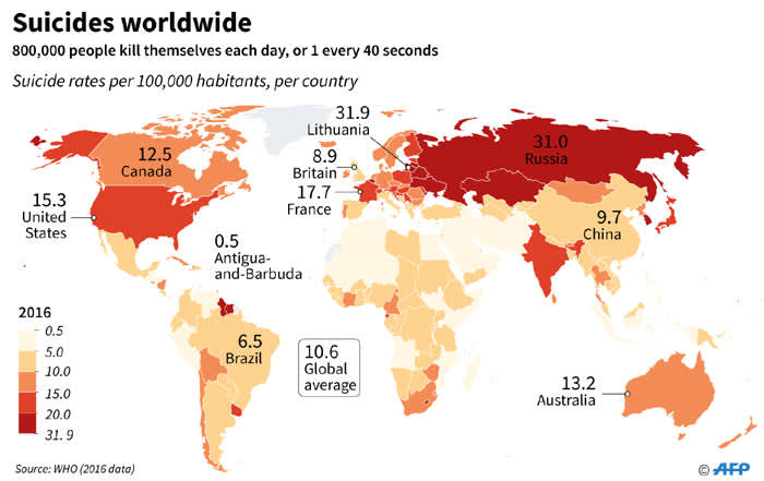 RATE OF SUICIDES WORLDWIDE - News Pulse Online