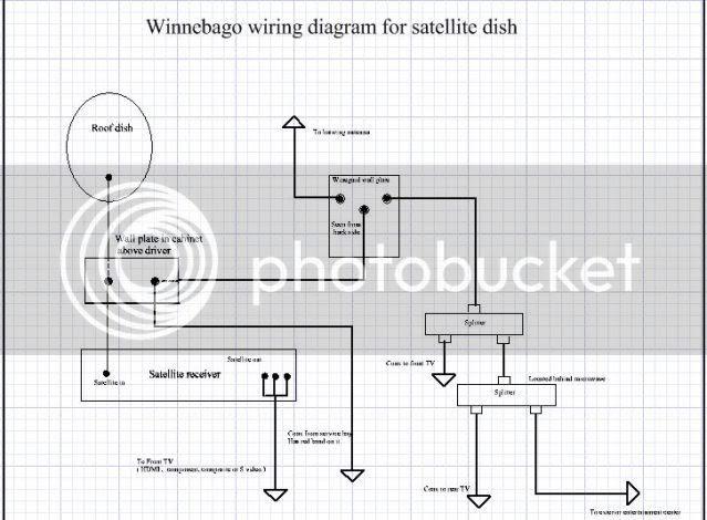 1993 Winnebago Wiring Diagram - Wiring Diagram Schema