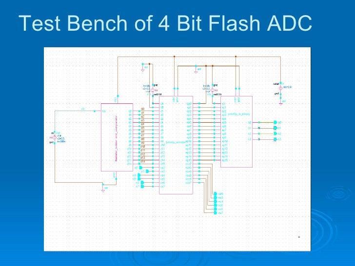 4 Bit Flash ADC