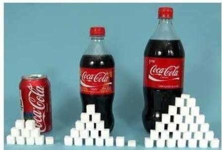 """Résultat de recherche d'images pour """"Les boissons au cola"""""""