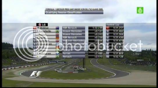 GP2 Alemania 2009