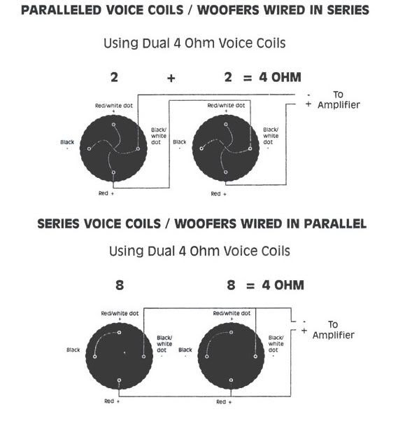 2 ohm kicker subwoofer wiring diagram  wiring diagram