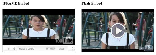 Compare Embed Styles