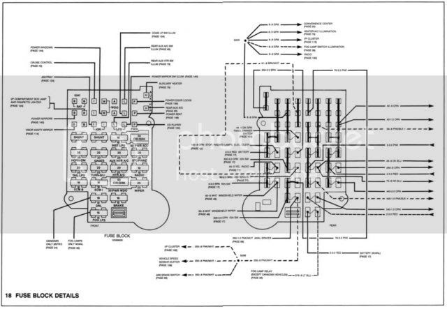 2003 Chevy Malibu Fuse Box Diagram - Wiring Diagram Schemas