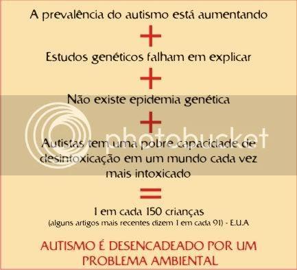 epidemia genetica?