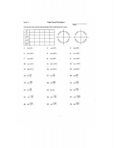 Unit Circle Worksheet - Versaldobip