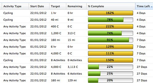 example stats