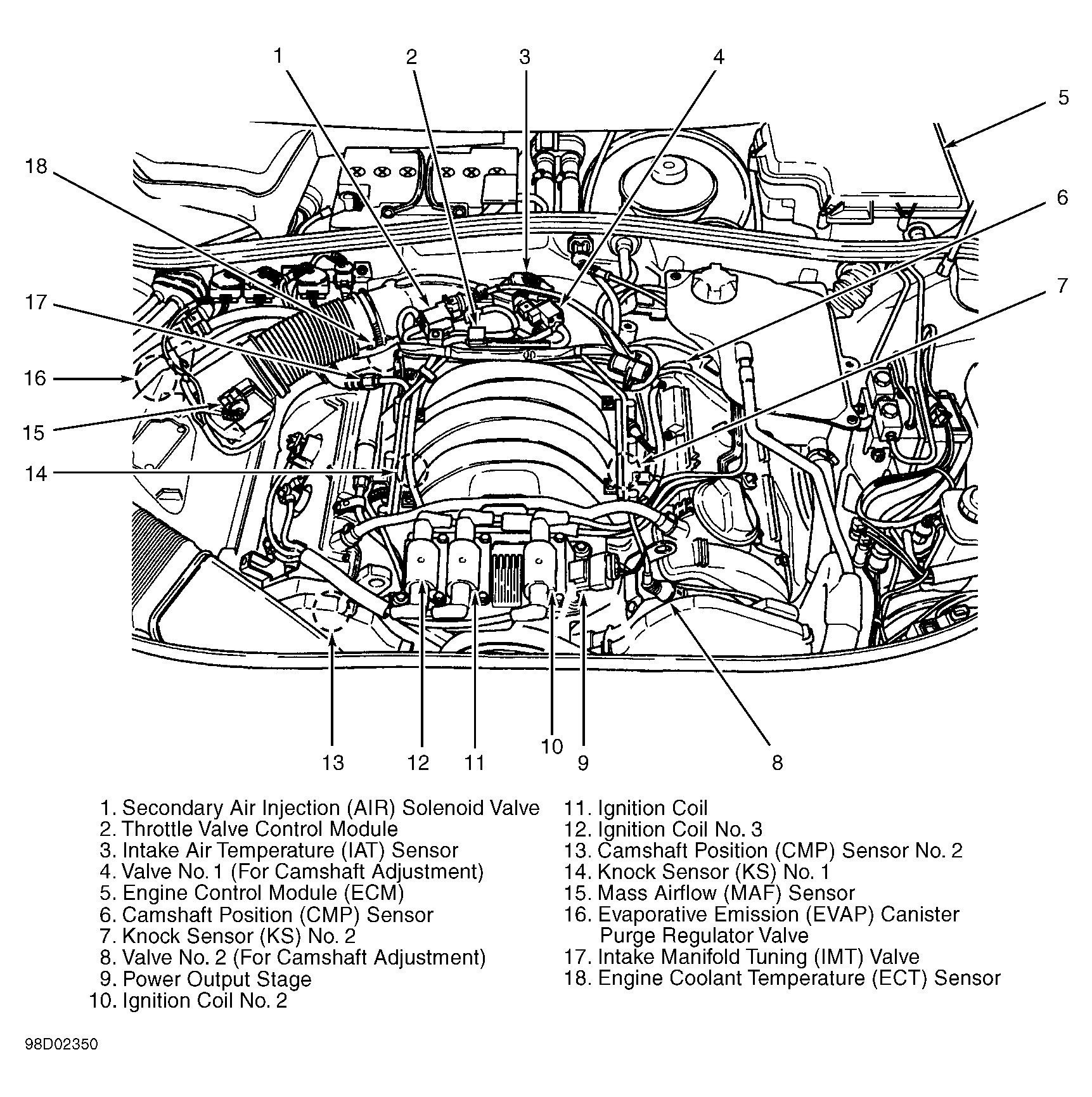 Vw Pat 1 8t Engine Diagram Completed Wiring Diagram Wheel I Bertarellisavino It