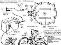 1990 Nissan 240 Sx Engine Wiring Diagrams