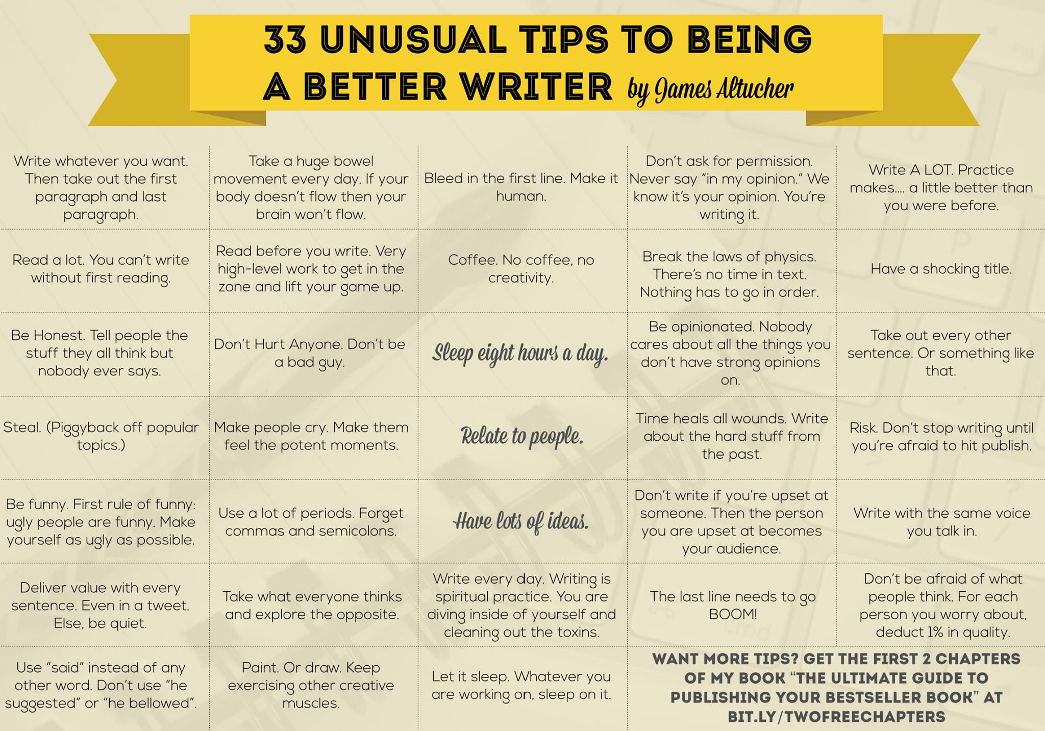 Tips for writing a strong essay whyryerson