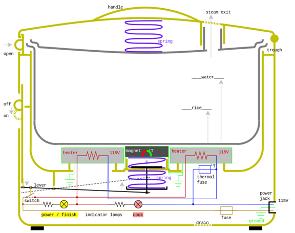 Wiring Diagram Of Rice Cooker