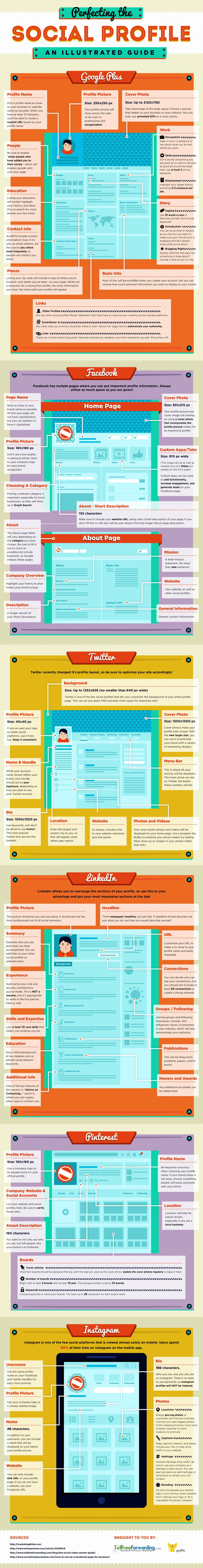 How to Make a Perfect Social Media Profile: An Illustrated Guide #infographic #socialmedia
