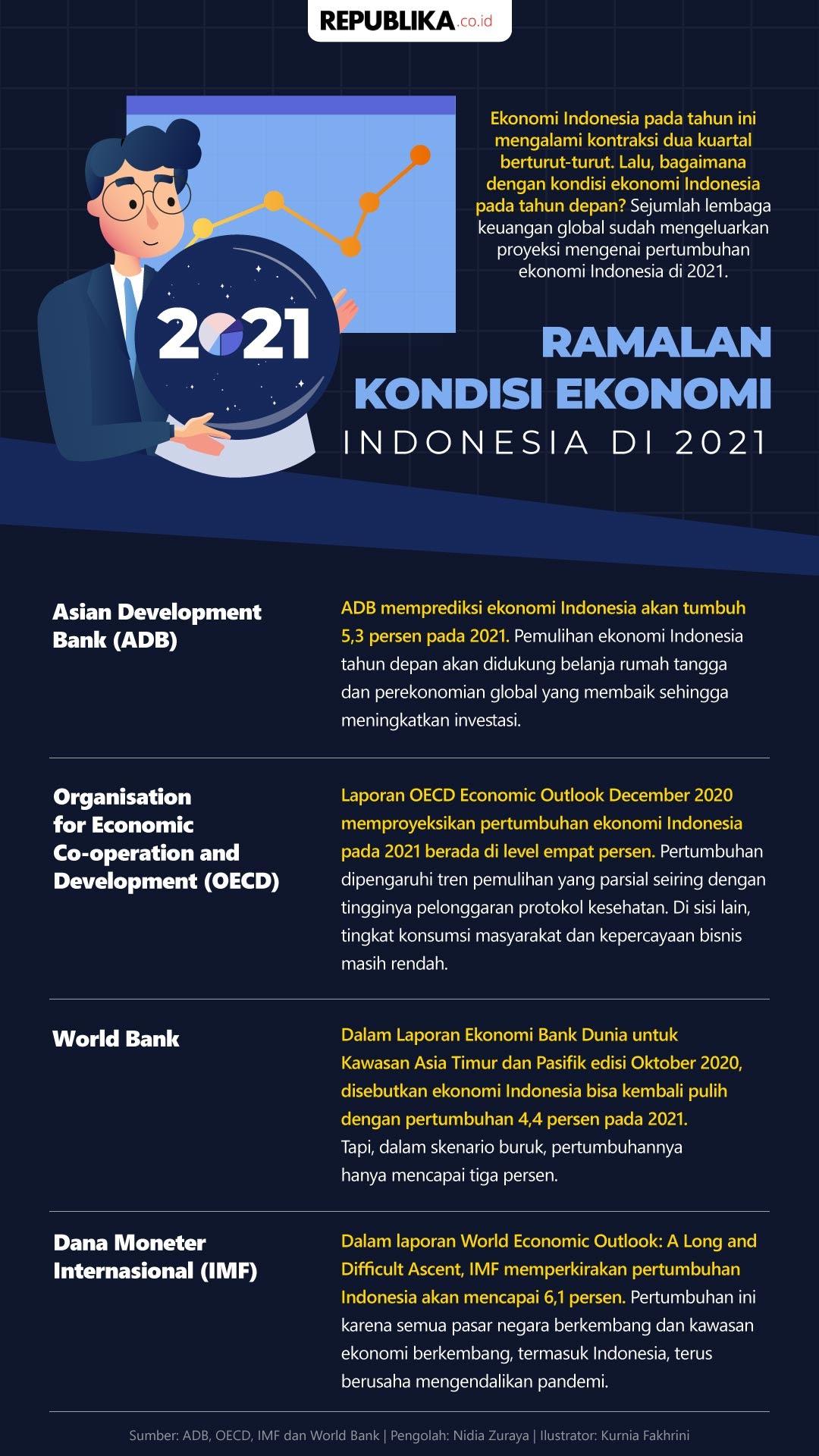 Infografis Ramalan Kondisi Ekonomi Indonesia di 2021 ...