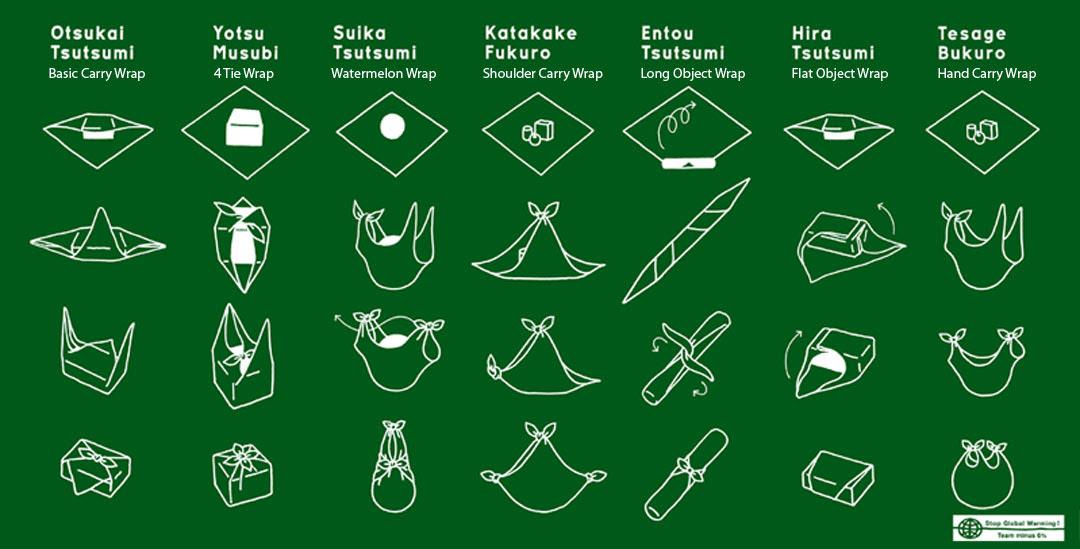 Baños Japoneses Tradicionales: tradicionales japoneses  Más tarde los furoshikis se comenzaron a