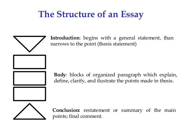 how to make a thesis statement 2nd