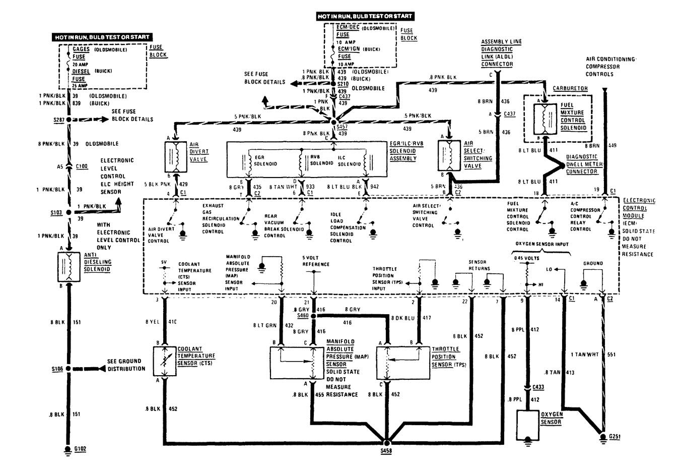 1995 Buick Century Wiring Diagram Wiring Diagram Seek Labor Seek Labor Cfcarsnoleggio It