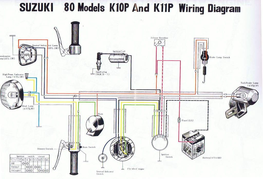Diagram 1985 K10 Wiring Diagram Full Version Hd Quality Wiring Diagram Lopp Diagram Kuteportal Fr